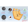 Housses de sièges sur mesure utilitaires FORD TRANSIT CONNECT De 2013 à aujourd'hui